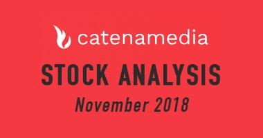 catena media stock analysis