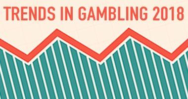 trends gambling